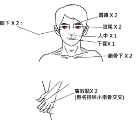 穴道圖簡版
